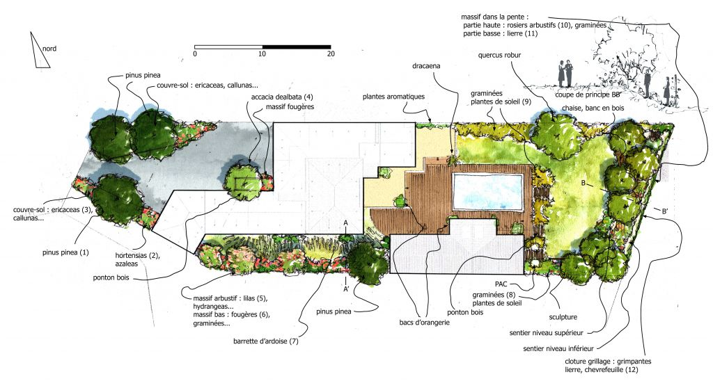 Plan amenagement jardin gratuit for Plan d amenagement exterieur gratuit